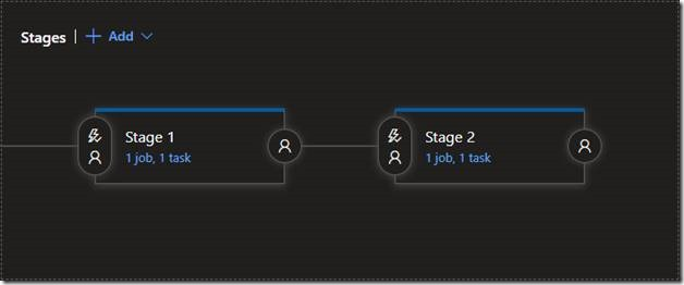 Donovan Brown | Passing variables from stage to stage in Azure